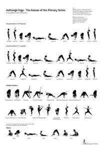 thumbnail of ashtanga-yoga-the-asanas-of-the-primary-series