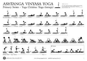 thumbnail of primary-series-yoga-chikitsa
