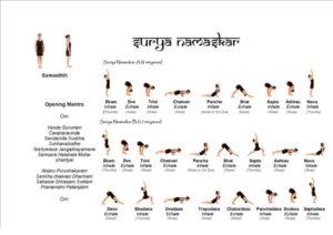 thumbnail of sury-namaskara-b